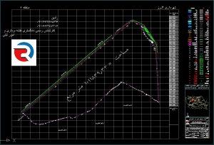 جانمایی پلاک ثبتی و نحوه انجام آن برای صدور سند